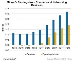 uploads/2018/01/A2_Semiconmductors_CNBU_1Q18-earnings-1.png