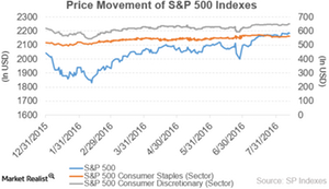 uploads/2016/08/sp500812-2-1.png