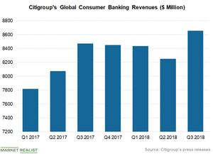 uploads/2018/10/Chart-3-GCB-1.png
