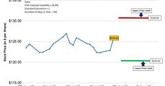 uploads///EOG Q Pre Implied Volatility
