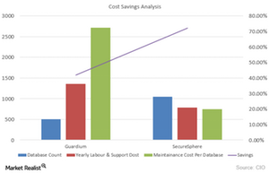 uploads/2015/09/Cost-Savings1.png