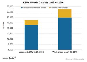 uploads/2017/03/KSU-Carloads-5-1.png