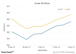 uploads/2015/05/Part-4-Crude-oil-rig-count1.png