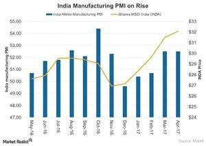 uploads/2017/05/India-Manufacturing-PMI-on-Rise-2017-05-10-1.jpg