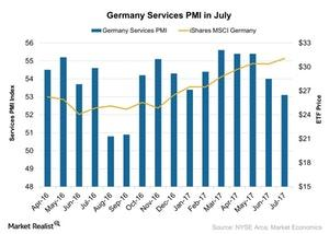 uploads/2017/08/Germany-Services-PMI-in-July-2017-08-14-1.jpg
