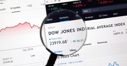 uploads/2019/11/Dow-Jones-Trump-impeachement.jpeg
