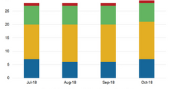 uploads///Chart  Ratings
