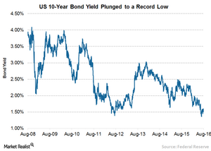 uploads/2016/08/5-US-10-yr-Bond-Yield-1.png