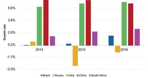 uploads/2015/01/Growth-Projections-for-BRICS-Economies1.jpg