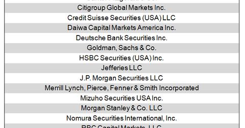 uploads/2014/03/Current-Primary-Dealers.png