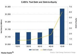 uploads///CJES Debt