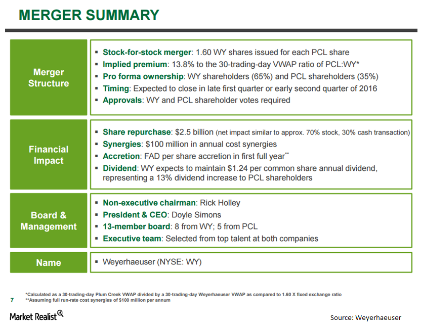 uploads///PCL WY merger summary