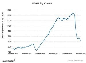 uploads/2015/11/Crude-oil31.jpg