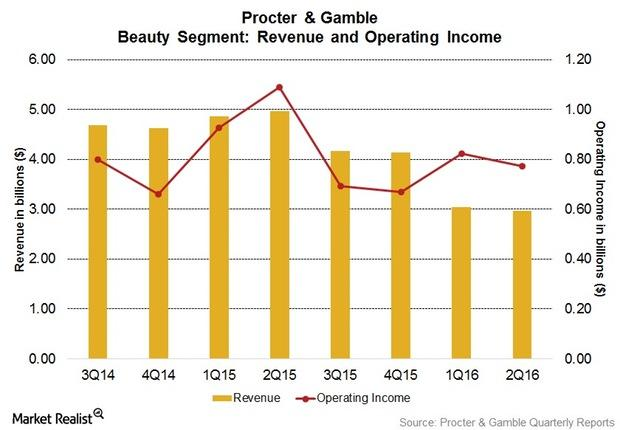 uploads///FQ earnings Beauty