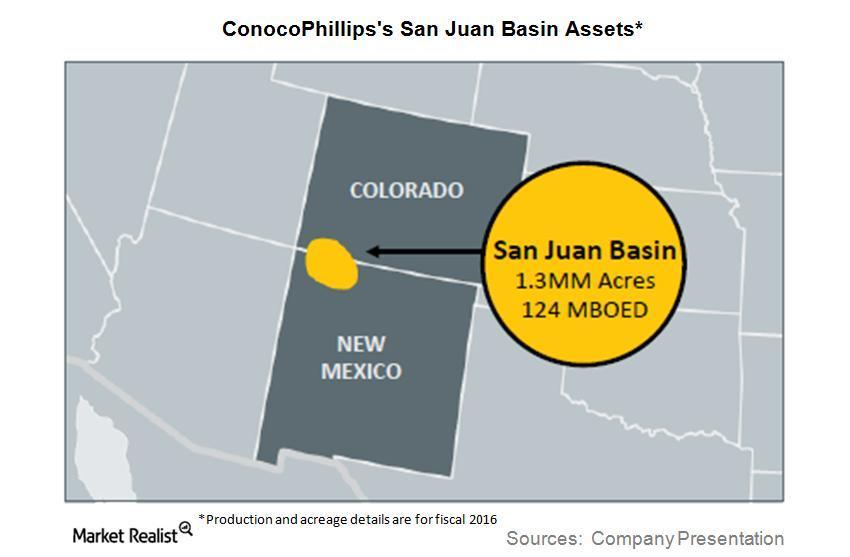 uploads///COP Q San_Juan_Divest Operations
