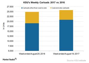 uploads/2017/08/KSU-Carloads-4-1.png