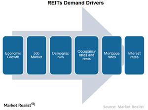 uploads/2015/08/Chart-16-Demand-drivers2.png