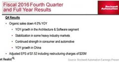 uploads///rockwell automation earnings