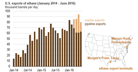 uploads/2016/12/ethane-exports-1.png