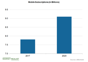 uploads///mobile subscriptions
