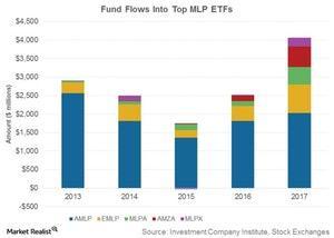 uploads///fund flows