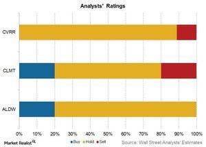 uploads/2017/07/analysts-ratings-2-1.jpg