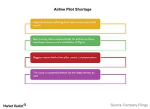 uploads/2016/09/Pilot-shortage-1.png