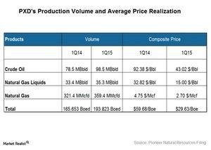 uploads/2015/05/Volume-and-price1.jpg