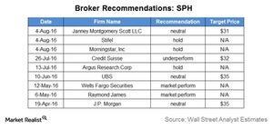 uploads/2016/08/broker-recommendations-7-1.jpg
