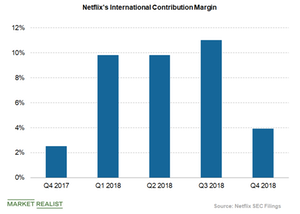 uploads/2019/03/Netflixs-contribution-margin-internationally-1-1.png