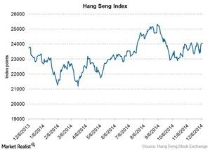 uploads/2014/12/hang-seng-index1.jpg