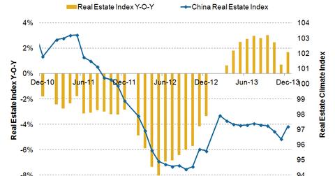 uploads/2014/03/real-estate-climate.png