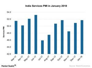 uploads/2018/02/India-Services-PMI-in-January-2018-2018-02-21-1.jpg