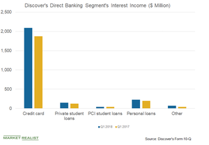 uploads/2018/06/Direct-bank-int.-income-1.png