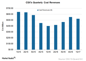 uploads/2017/04/CSX-Coal-1.png