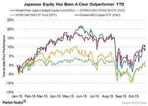 uploads///japan outperforming