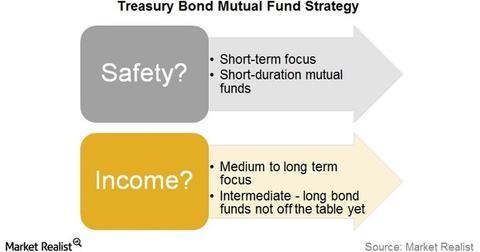 uploads/2016/02/Treasury-strategy1.jpg