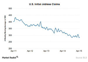uploads/2015/04/US-initial-jobless-claims31.png