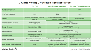 uploads/2015/06/Part-5-CVA-business-model1.png
