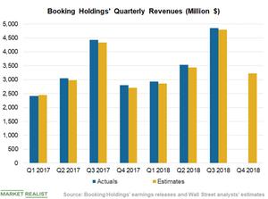 uploads/2019/02/Chart-2-Revenues-4-1.png