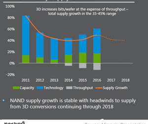 uploads/2017/06/A13_Semiconductors_MU_NAND-demand-outlook-1.png