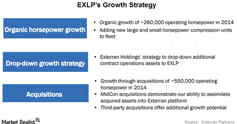 uploads/2015/03/growth-strategy.png