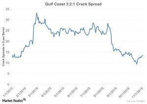 uploads/2015/11/Gulf-Coast-3-2-1-Crack-Spread-2015-11-041.jpg