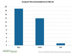 uploads///micron ratings