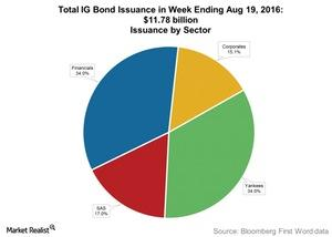 uploads/2016/08/Total-IG-Bond-Issuance-in-Week-Ending-Aug-19-2016-1.jpg