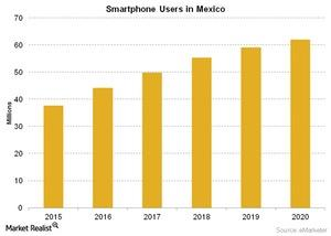 uploads/2016/06/Telecom-Smartphone-Users-in-Mexico-1.jpg