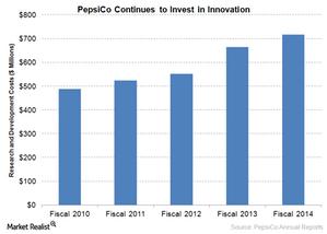 uploads/2015/07/PepsiCo-Innovation21.png