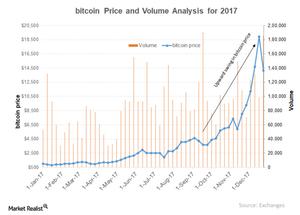 uploads/2017/12/bitcoin-2812-1.png