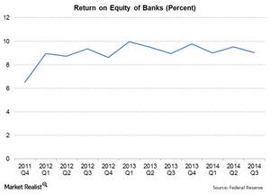 uploads///Return on Equity