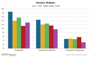 uploads/2018/09/Chart-007-Valuation-Comparison-1.jpg